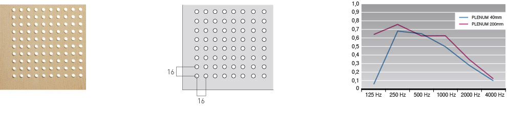 PA P015 - Diamètre 5mm.