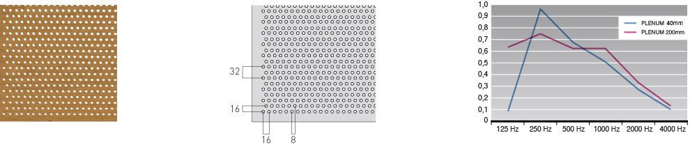 PA P025 - Diamètre 5mm.
