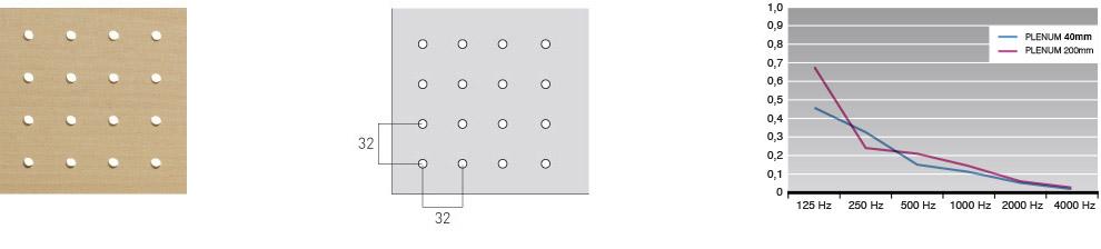 PA P035 - Diameter 5mm.