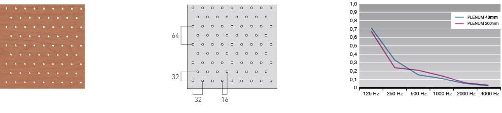 PA P045 - Diamètre 5mm.